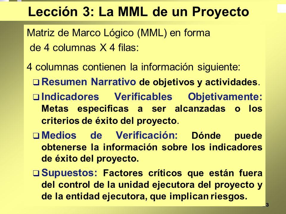 23 Matriz de Marco Lógico (MML) en forma de 4 columnas X 4 filas: 4 columnas contienen la información siguiente: Resumen Narrativo de objetivos y acti