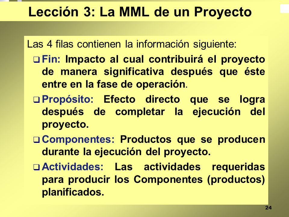 24 Las 4 filas contienen la información siguiente: Fin: Impacto al cual contribuirá el proyecto de manera significativa después que éste entre en la f