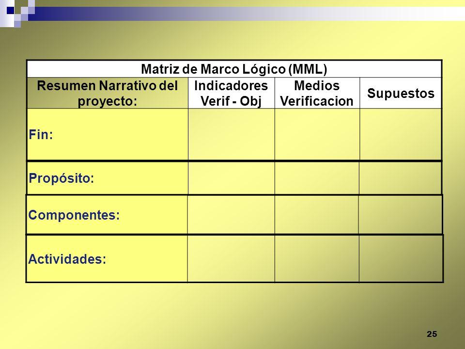 25 Matriz de Marco Lógico (MML) Resumen Narrativo del proyecto: Indicadores Verif - Obj Medios Verificacion Supuestos Fin: Propósito: Componentes: Act