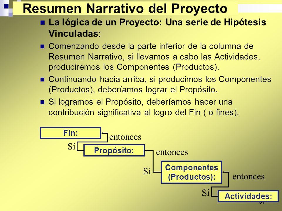 31 La lógica de un Proyecto: Una serie de Hipótesis Vinculadas: Comenzando desde la parte inferior de la columna de Resumen Narrativo, si llevamos a c