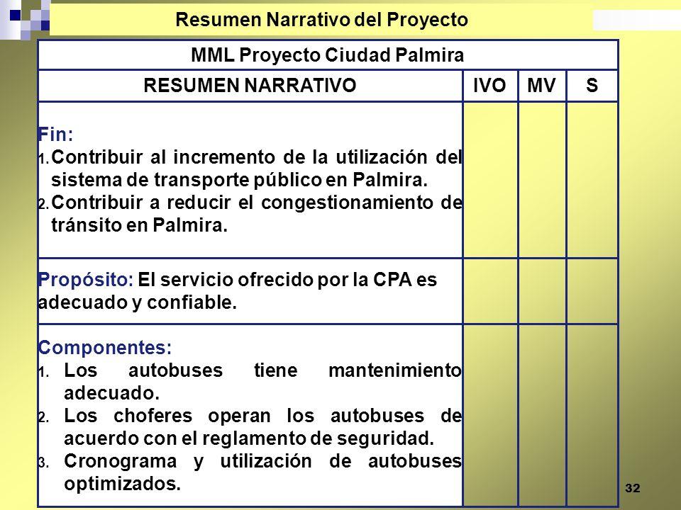 32 Resumen Narrativo del Proyecto MML Proyecto Ciudad Palmira Fin: 1. Contribuir al incremento de la utilización del sistema de transporte público en