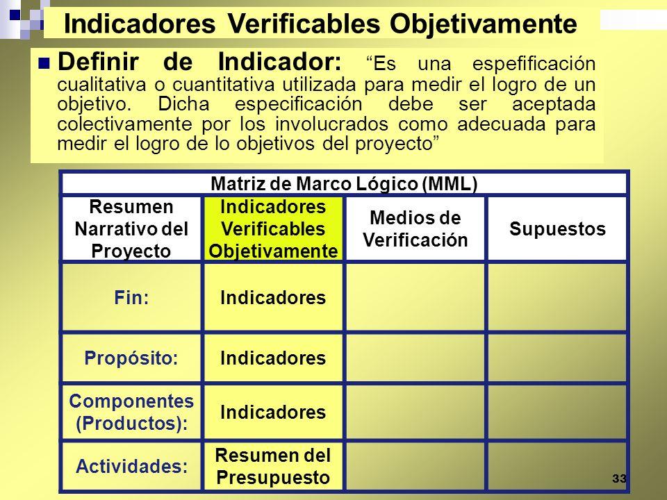 33 Definir de Indicador: Es una espefificación cualitativa o cuantitativa utilizada para medir el logro de un objetivo. Dicha especificación debe ser