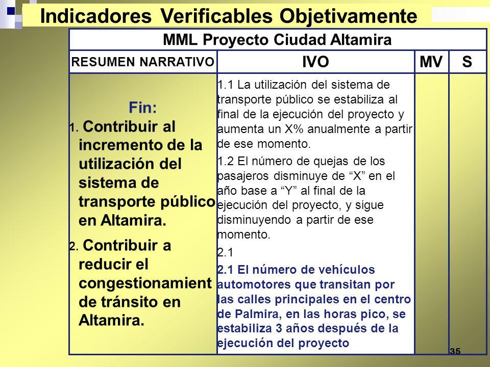 35 MML Proyecto Ciudad Altamira 1.1 La utilización del sistema de transporte público se estabiliza al final de la ejecución del proyecto y aumenta un