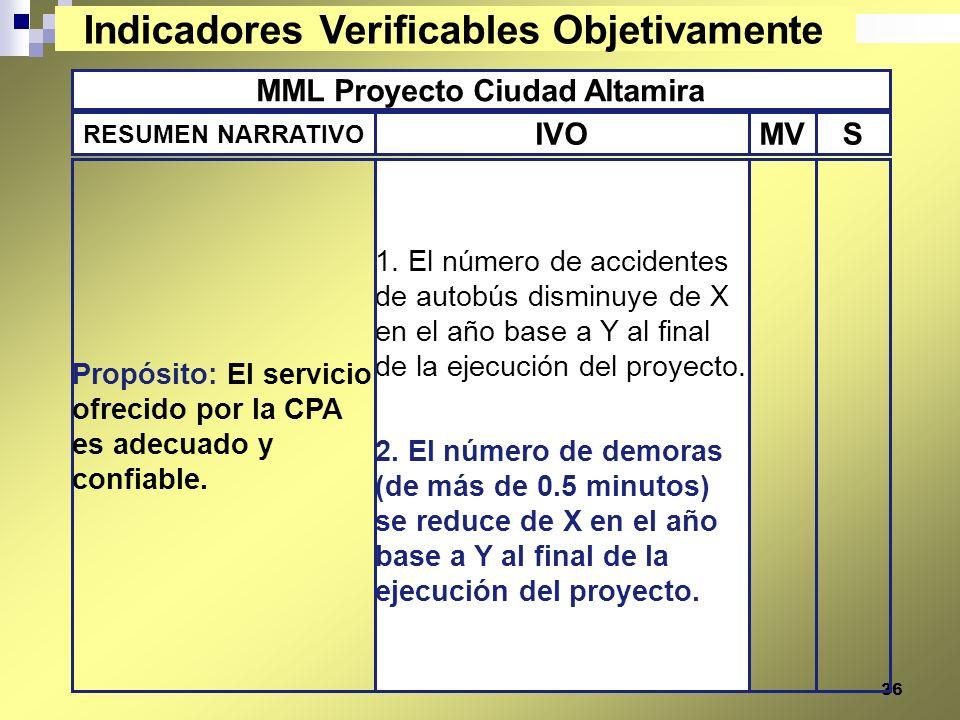36 MML Proyecto Ciudad Altamira 1. El número de accidentes de autobús disminuye de X en el año base a Y al final de la ejecución del proyecto. 2. El n