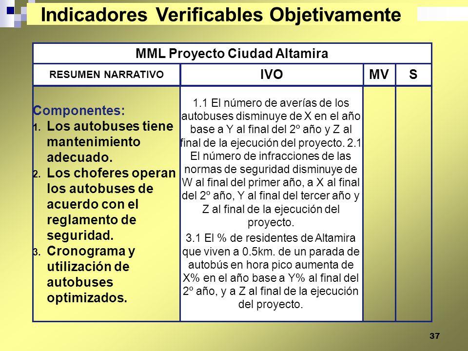 37 MML Proyecto Ciudad Altamira 1.1 El número de averías de los autobuses disminuye de X en el año base a Y al final del 2º año y Z al final de la eje