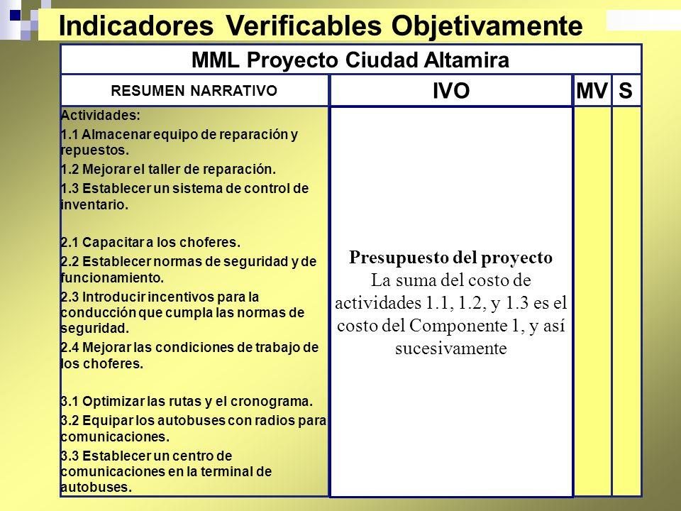 38 MML Proyecto Ciudad Altamira Actividades: 1.1 Almacenar equipo de reparación y repuestos. 1.2 Mejorar el taller de reparación. 1.3 Establecer un si