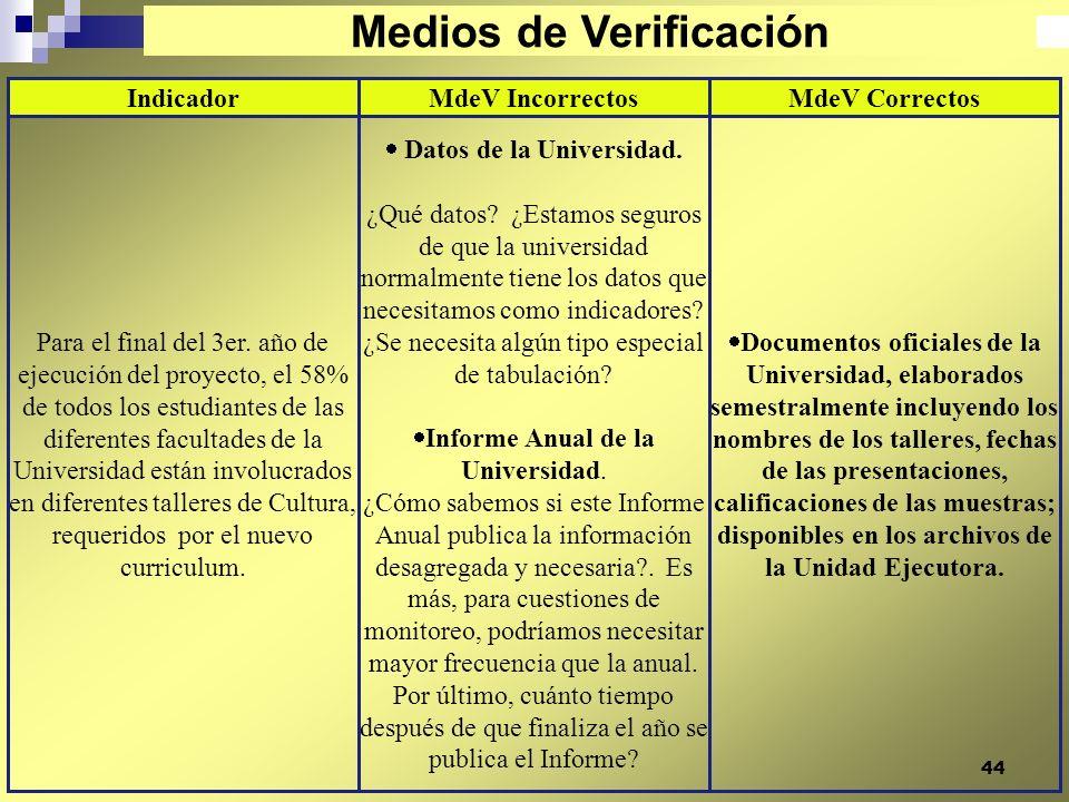 44 Medios de Verificación Documentos oficiales de la Universidad, elaborados semestralmente incluyendo los nombres de los talleres, fechas de las pres