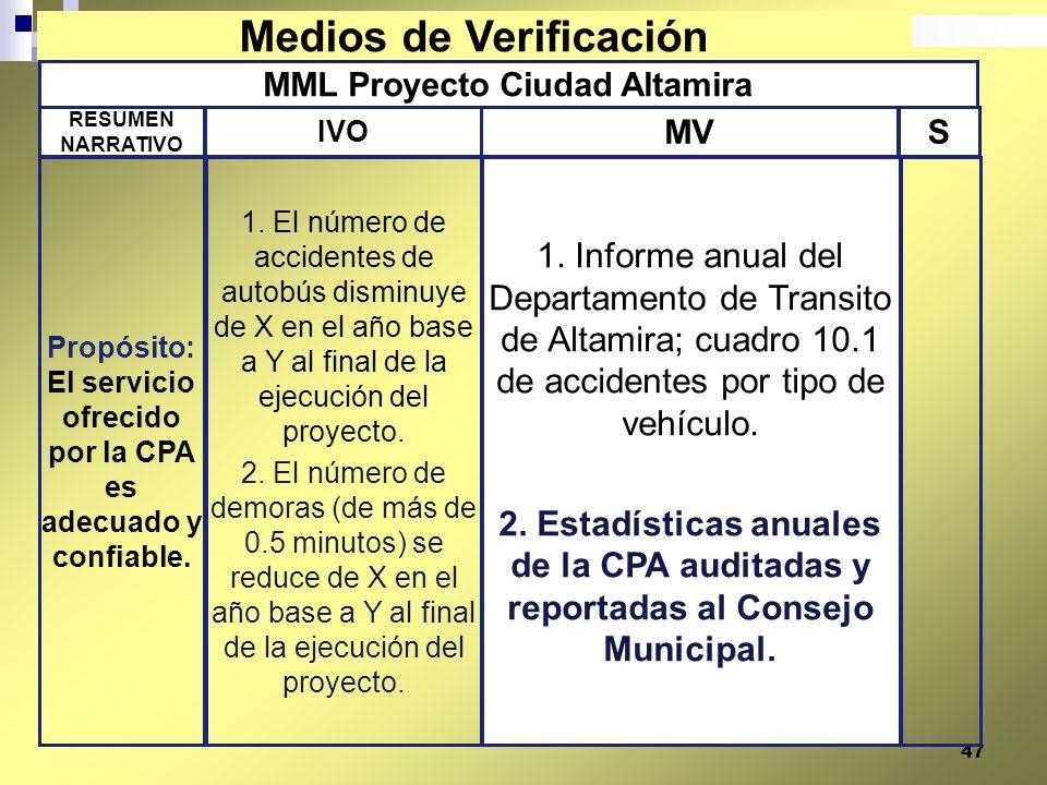 47 MML Proyecto Ciudad Altamira 1. Informe anual del Departamento de Transito de Altamira; cuadro 10.1 de accidentes por tipo de vehículo. 2. Estadíst