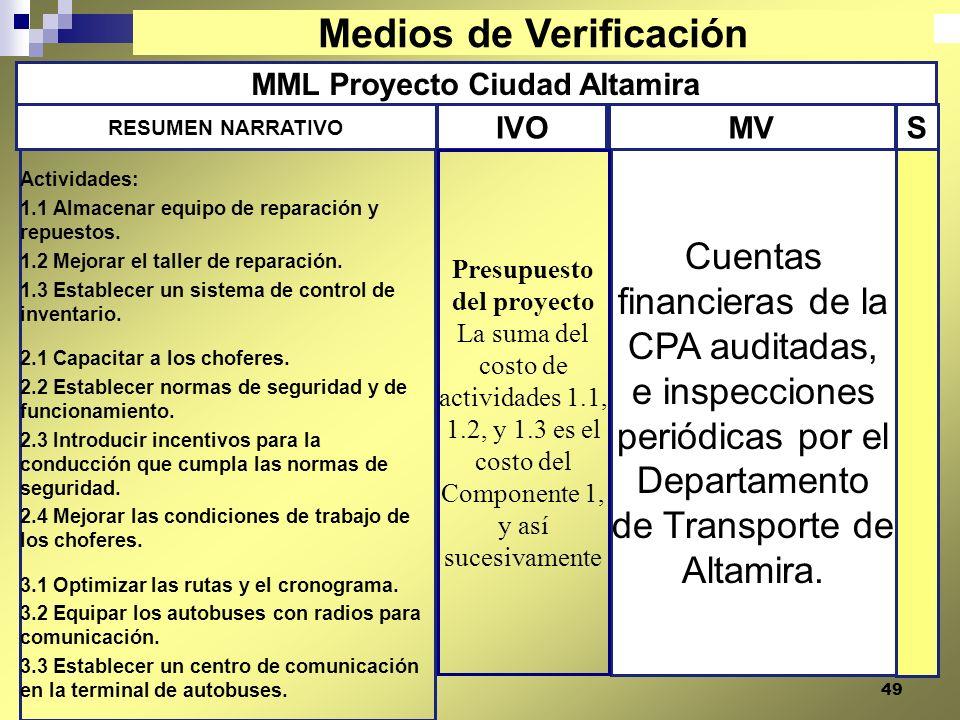 49 MML Proyecto Ciudad Altamira Cuentas financieras de la CPA auditadas, e inspecciones periódicas por el Departamento de Transporte de Altamira. Acti