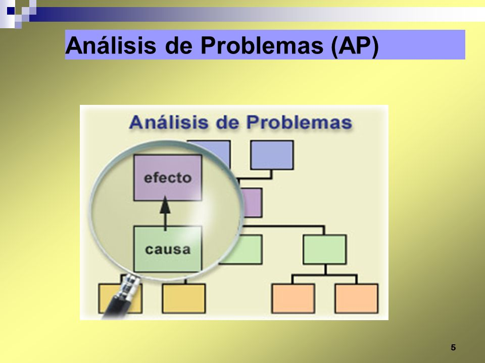 6 Describir una situación que podría existir después de resolver los problemas.