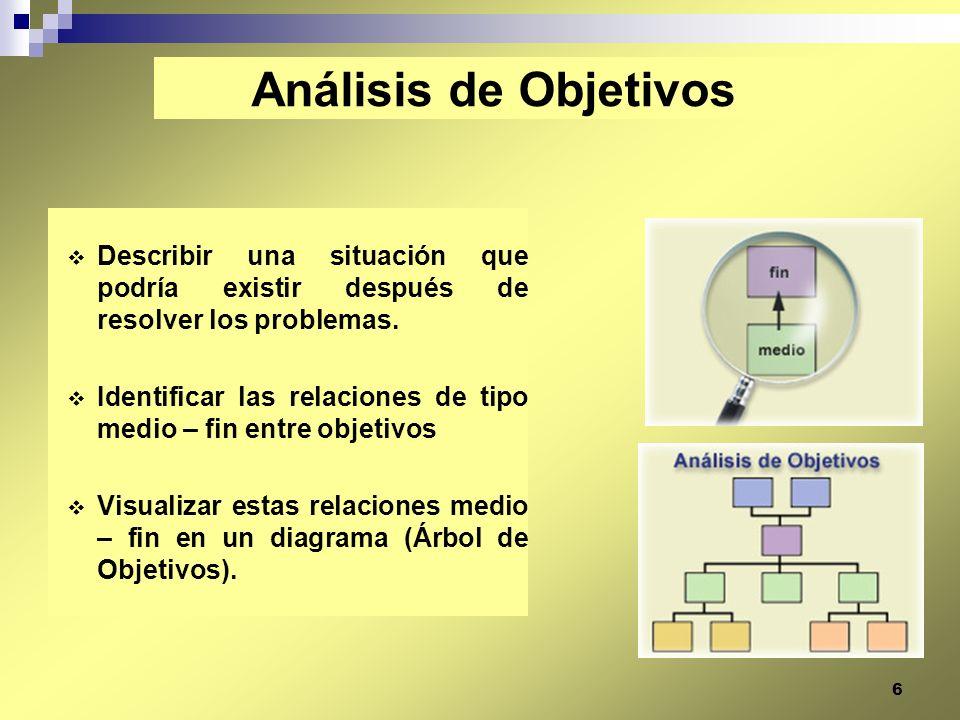 6 Describir una situación que podría existir después de resolver los problemas. Identificar las relaciones de tipo medio – fin entre objetivos Visuali