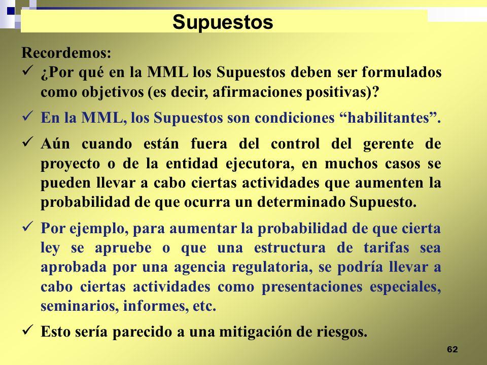 62 Supuestos Recordemos: ¿Por qué en la MML los Supuestos deben ser formulados como objetivos (es decir, afirmaciones positivas)? En la MML, los Supue