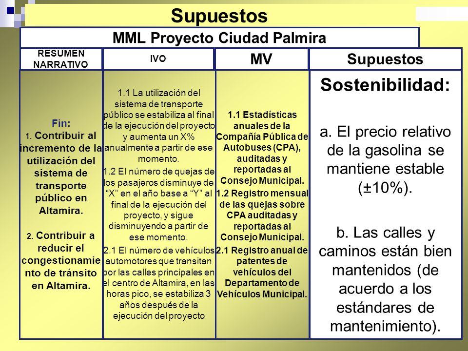 65 MML Proyecto Ciudad Palmira Sostenibilidad: a. El precio relativo de la gasolina se mantiene estable (±10%). b. Las calles y caminos están bien man