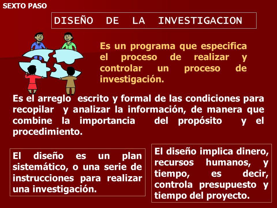 El diseño debe relacionarse con los pasos: SEXTO PASO DISEÑO DE LA INVESTIGACION Para controlar las variables extrañas.