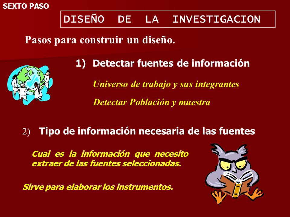 3)Construcción de instrumentos para recopilar la información.