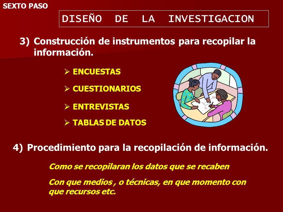 5)Forma de procesamiento de la información recopilada.