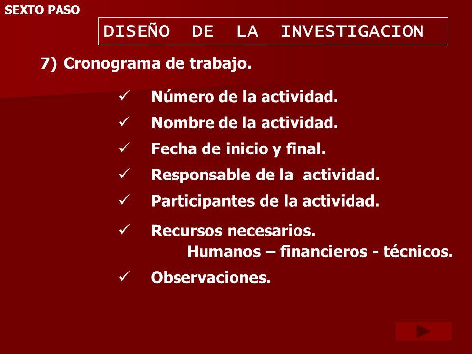 7)Cronograma de trabajo. SEXTO PASO DISEÑO DE LA INVESTIGACION Número de la actividad. Nombre de la actividad. Fecha de inicio y final. Responsable de