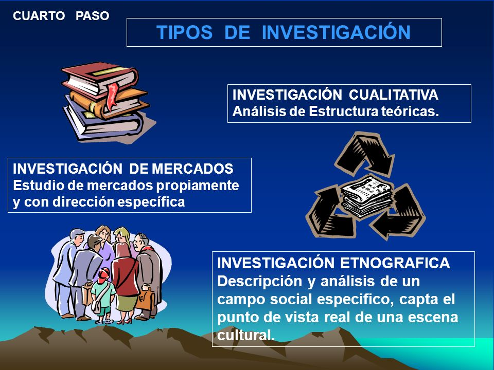 TIPOS DE INVESTIGACIÓN CUARTO PASO INVESTIGACIÓN CUALITATIVA Análisis de Estructura teóricas.