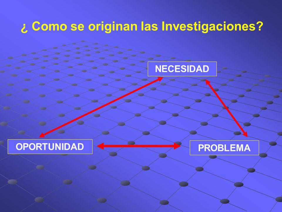 ¿ Como se originan las Investigaciones? NECESIDAD PROBLEMA OPORTUNIDAD