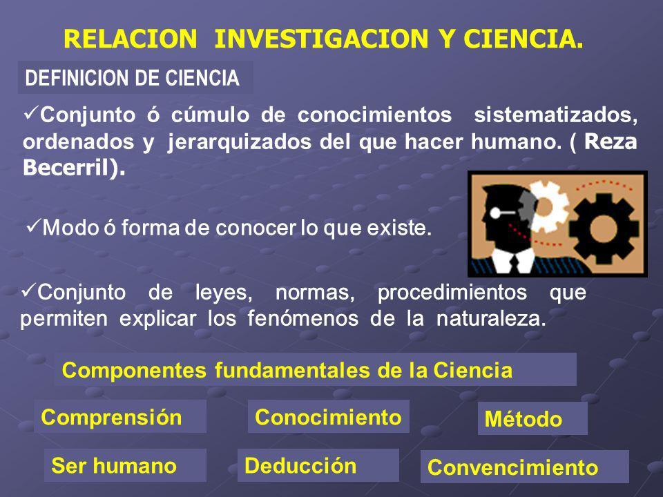RELACION INVESTIGACION Y CIENCIA.