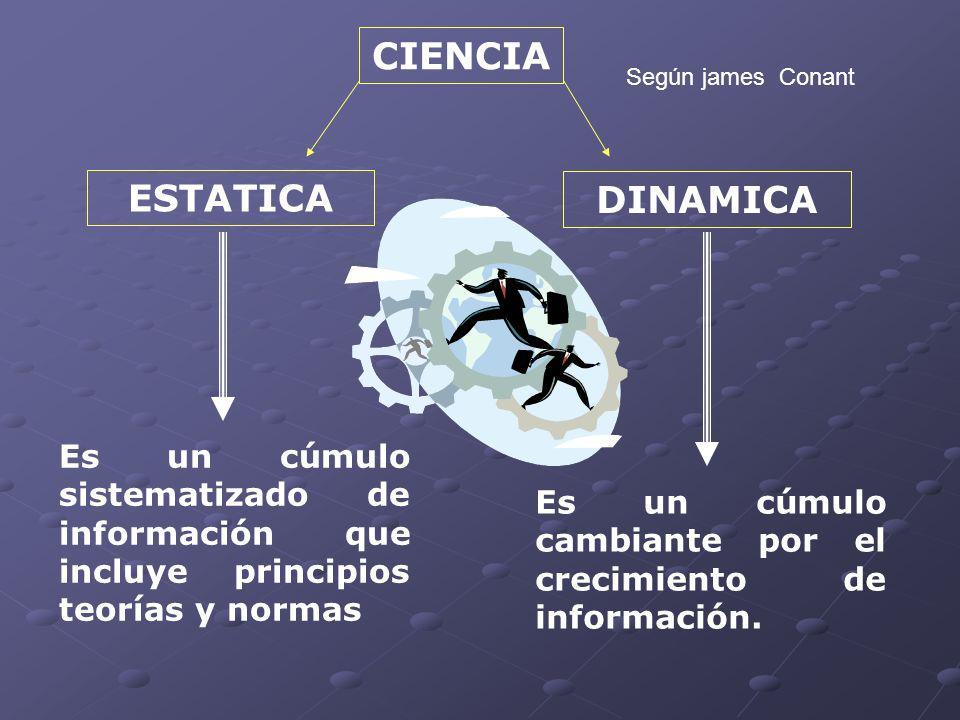 CIENCIA Según james Conant ESTATICA DINAMICA Es un cúmulo sistematizado de información que incluye principios teorías y normas Es un cúmulo cambiante por el crecimiento de información.