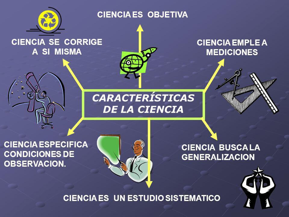 CARACTERÍSTICAS DE LA CIENCIA CIENCIA SE CORRIGE A SI MISMA CIENCIA BUSCA LA GENERALIZACION CIENCIA EMPLE A MEDICIONES CIENCIA ES OBJETIVA CIENCIA ESPECIFICA CONDICIONES DE OBSERVACION.