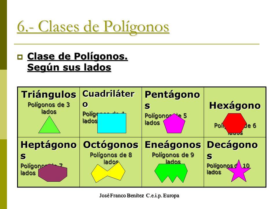José Franco Benítez C.e.i.p. Europa 6.- Clases de Polígonos Clase de Polígonos. Según sus lados Clase de Polígonos. Según sus lados Triángulos Polígon