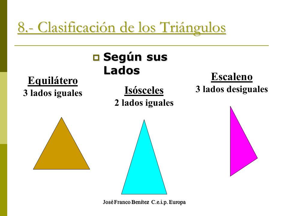 José Franco Benítez C.e.i.p. Europa 8.- Clasificación de los Triángulos Según sus Lados Equilátero 3 lados iguales Isósceles 2 lados iguales Escaleno