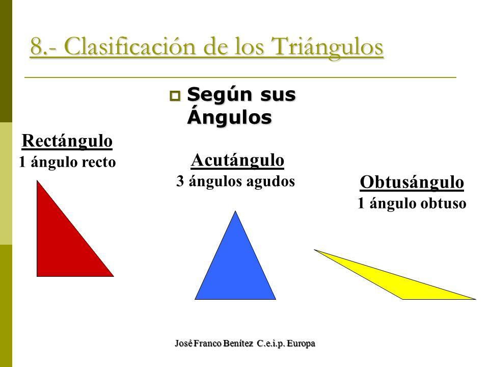 José Franco Benítez C.e.i.p. Europa 8.- Clasificación de los Triángulos Según sus Ángulos Según sus Ángulos Rectángulo 1 ángulo recto Acutángulo 3 áng
