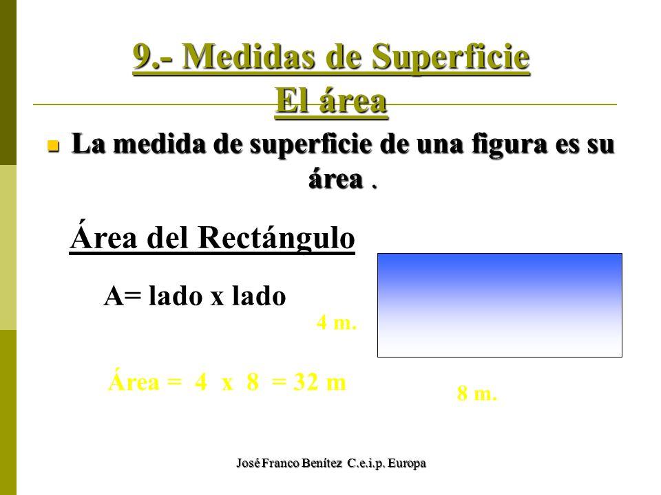José Franco Benítez C.e.i.p. Europa 9.- Medidas de Superficie El área La medida de superficie de una figura es su área. La medida de superficie de una