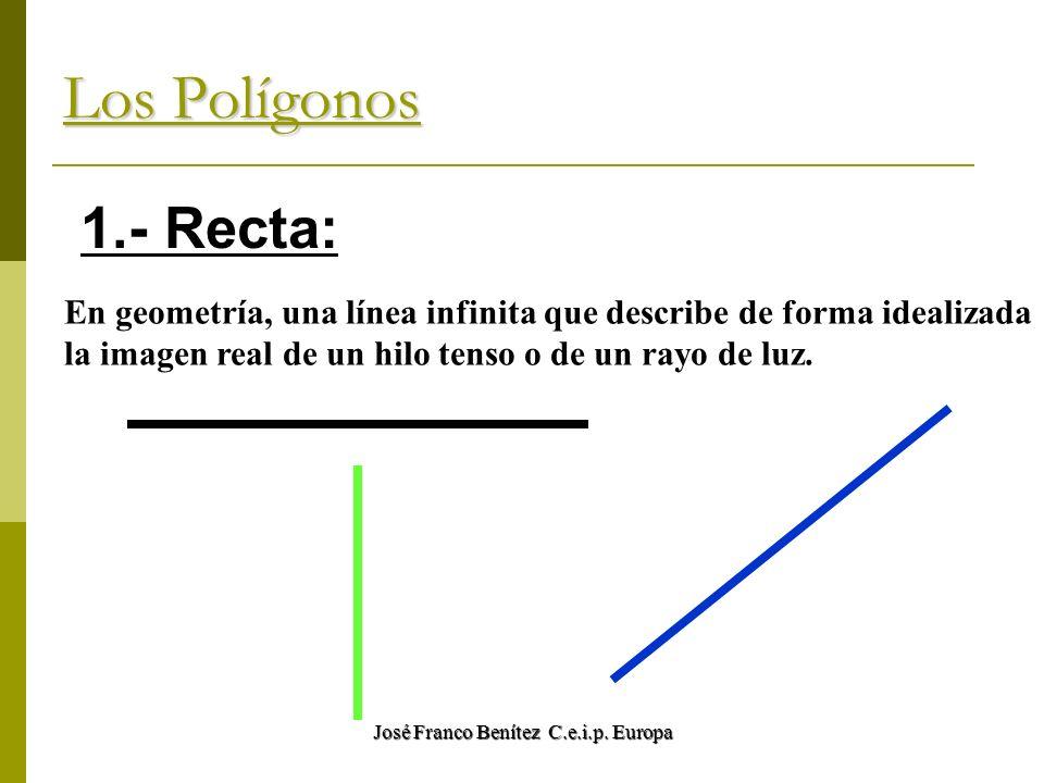 José Franco Benítez C.e.i.p. Europa Los Polígonos 1.- Recta: En geometría, una línea infinita que describe de forma idealizada la imagen real de un hi