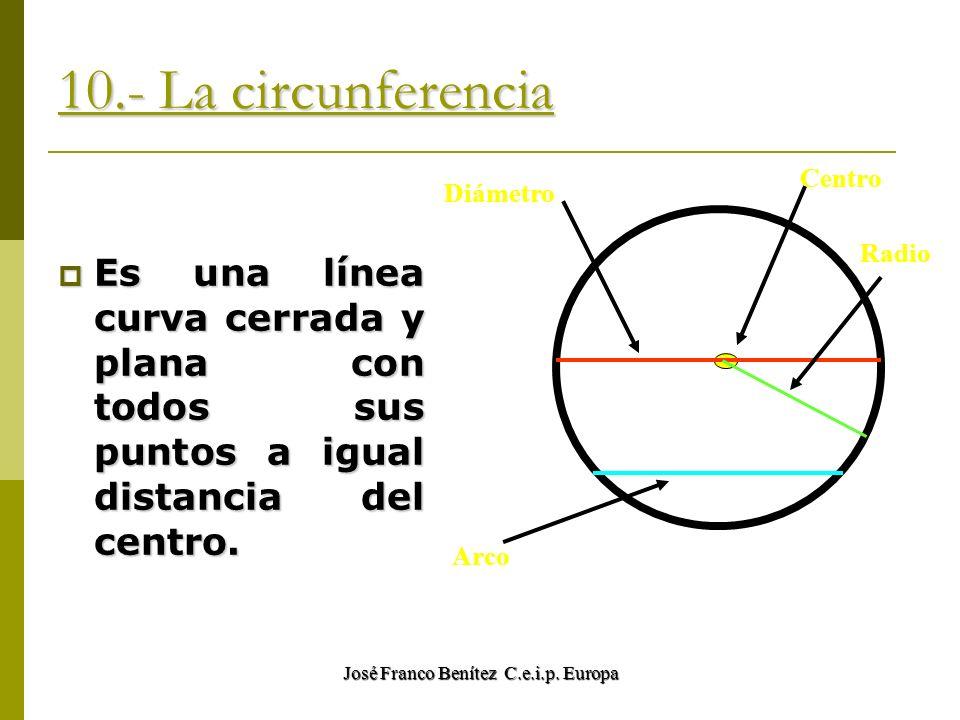 José Franco Benítez C.e.i.p. Europa 10.- La circunferencia Es una línea curva cerrada y plana con todos sus puntos a igual distancia del centro. Centr