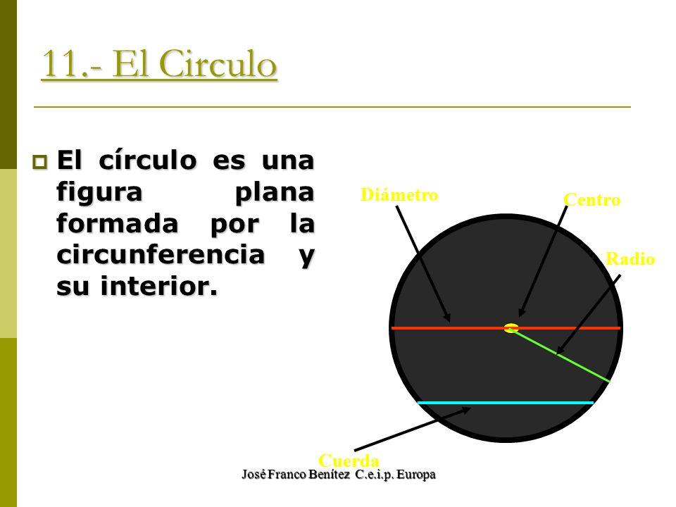 José Franco Benítez C.e.i.p. Europa 11.- El Circulo El círculo es una figura plana formada por la circunferencia y su interior. Centro Diámetro Cuerda