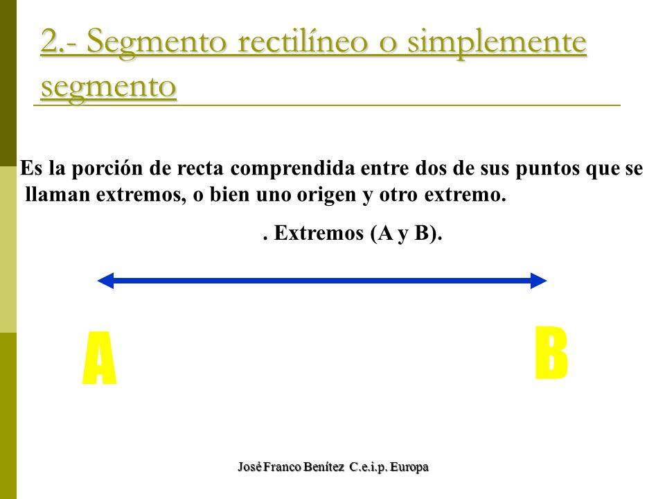 José Franco Benítez C.e.i.p. Europa 2.- Segmento rectilíneo o simplemente segmento Es la porción de recta comprendida entre dos de sus puntos que se l