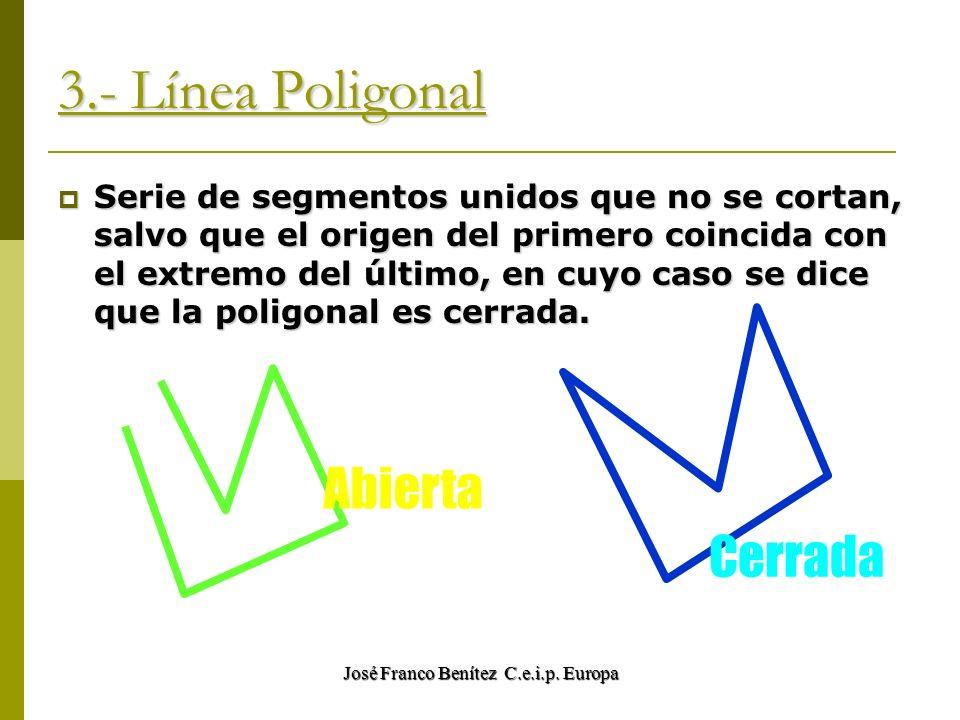 José Franco Benítez C.e.i.p. Europa 3.- Línea Poligonal Serie de segmentos unidos que no se cortan, salvo que el origen del primero coincida con el ex