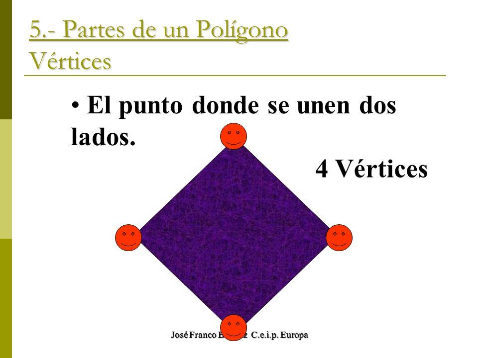 José Franco Benítez C.e.i.p. Europa 5.- Partes de un Polígono Vértices El punto donde se unen dos lados. 4 Vértices