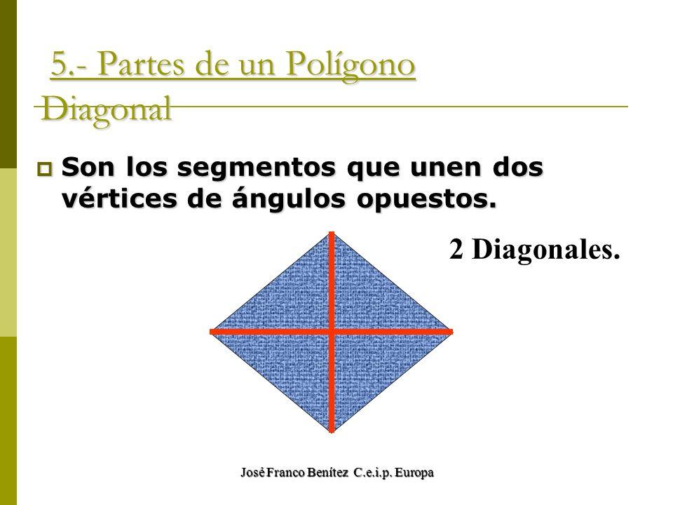 José Franco Benítez C.e.i.p. Europa 5.- Partes de un Polígono Diagonal 5.- Partes de un Polígono Diagonal Son los segmentos que unen dos vértices de á