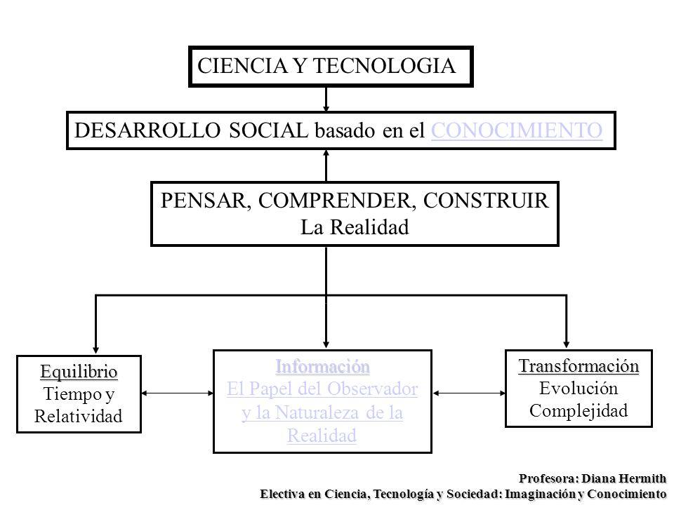 CIENCIA Y TECNOLOGIA DESARROLLO SOCIAL basado en el CONOCIMIENTOCONOCIMIENTOEquilibrio Tiempo y Relatividad Profesora: Diana Hermith Electiva en Cienc