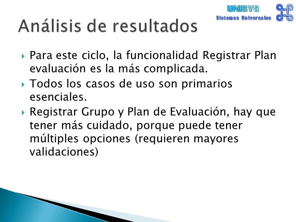 Para este ciclo, la funcionalidad Registrar Plan evaluación es la más complicada. Todos los casos de uso son primarios esenciales. Registrar Grupo y P