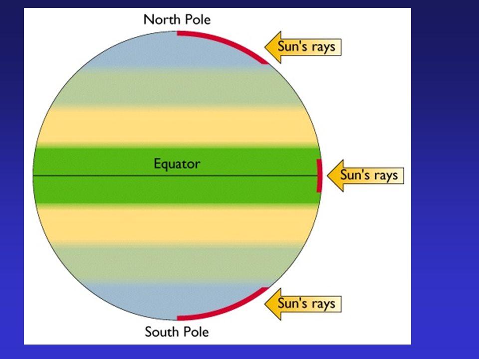 Transportación por el Viento El viento sopla las partículas transportándolas a grandes distancias.