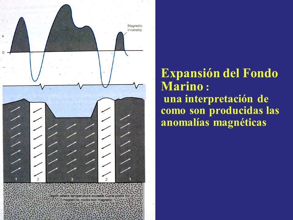 Expansión del Fondo Marino : una interpretación de como son producidas las anomalías magnéticas.