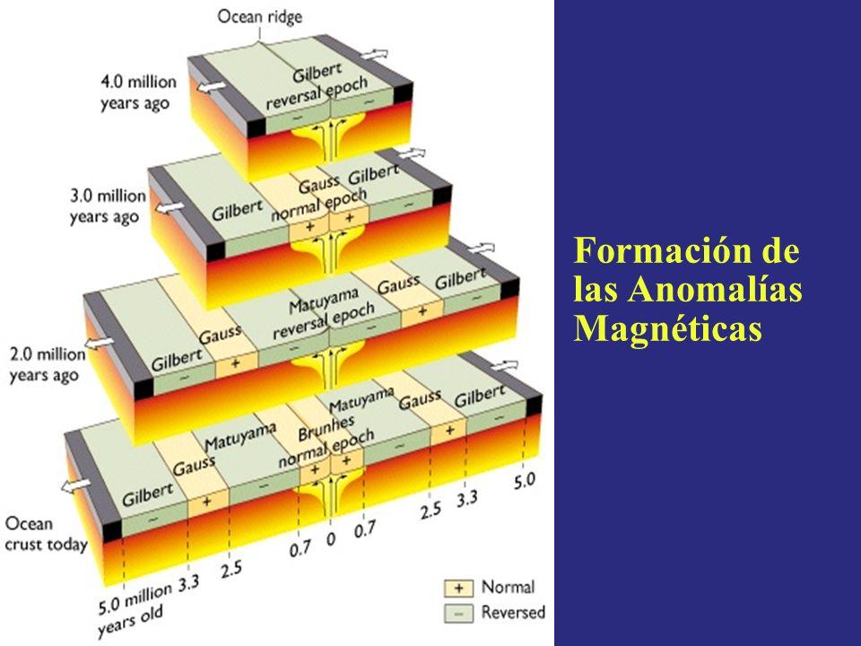 Formación de las Anomalías Magnéticas