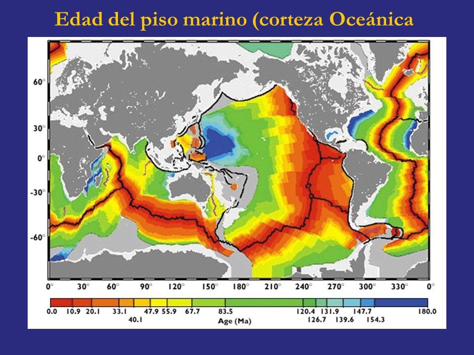 Edad del piso marino (corteza Oceánica