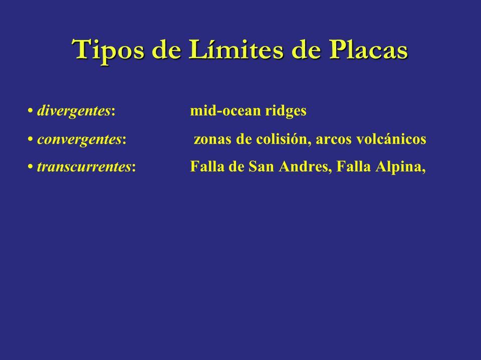 Tipos de Límites de Placas divergentes:mid-ocean ridges convergentes: zonas de colisión, arcos volcánicos transcurrentes:Falla de San Andres, Falla Al