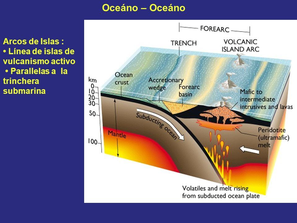 Oceáno – Oceáno Arcos de Islas : Línea de islas de vulcanismo activo Parallelas a la trinchera submarina