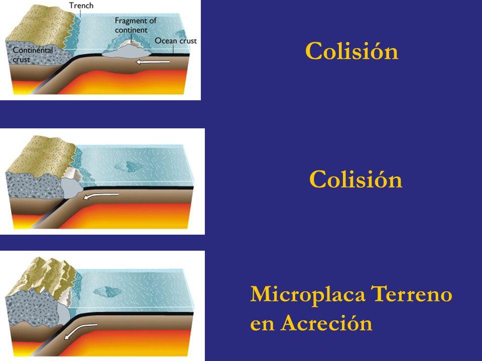 Colisión Microplaca Terreno en Acreción Colisión