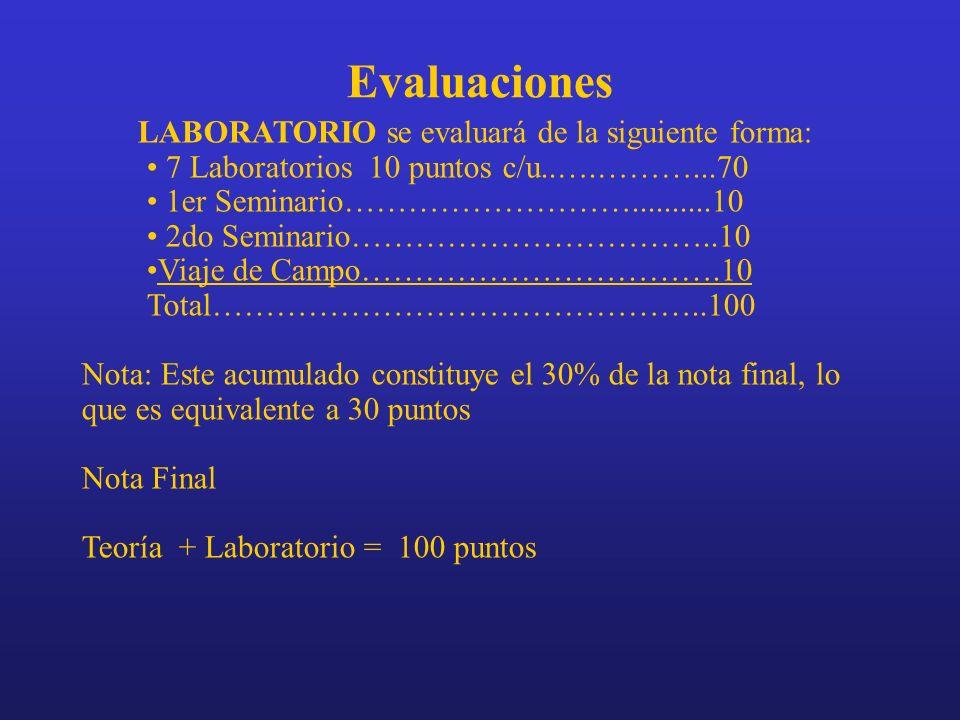 Evaluaciones LABORATORIO se evaluará de la siguiente forma: 7 Laboratorios 10 puntos c/u..….………...70 1er Seminario………………………..........10 2do Seminario…