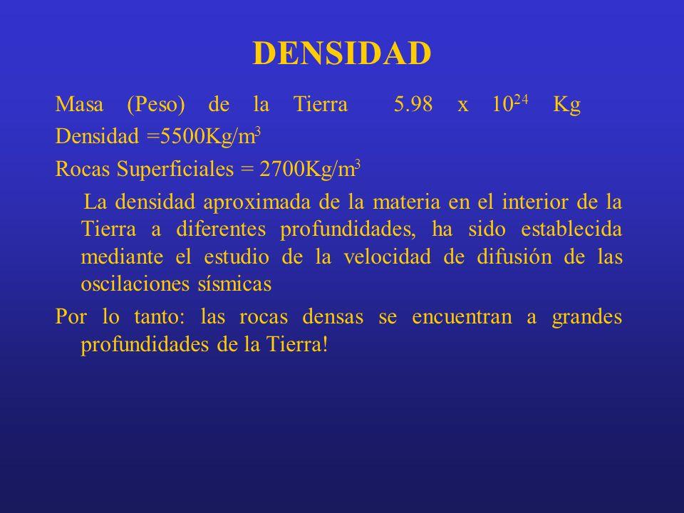 DENSIDAD Densidad =5500Kg/m 3 Rocas Superficiales = 2700Kg/m 3 La densidad aproximada de la materia en el interior de la Tierra a diferentes profundid