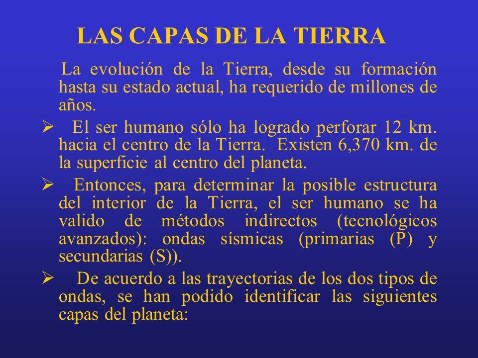 Densidad Sobre la base de un estudio de los terremotos y una determinación de la masa y densidad media de la Tierra, se supone que la Tierra consiste de las siguientes capas corticales interiores (geósferas), que difieren entre sí por su composición y la condición de su materia: Capa Superior o Corteza Terrestre (no excede 3.4) Capa Intermedia (Manto) (5 – 6) Centro de la Tierra o Núcleo (6 – 12)