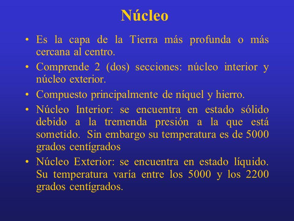 Núcleo Es la capa de la Tierra más profunda o más cercana al centro. Comprende 2 (dos) secciones: núcleo interior y núcleo exterior. Compuesto princip